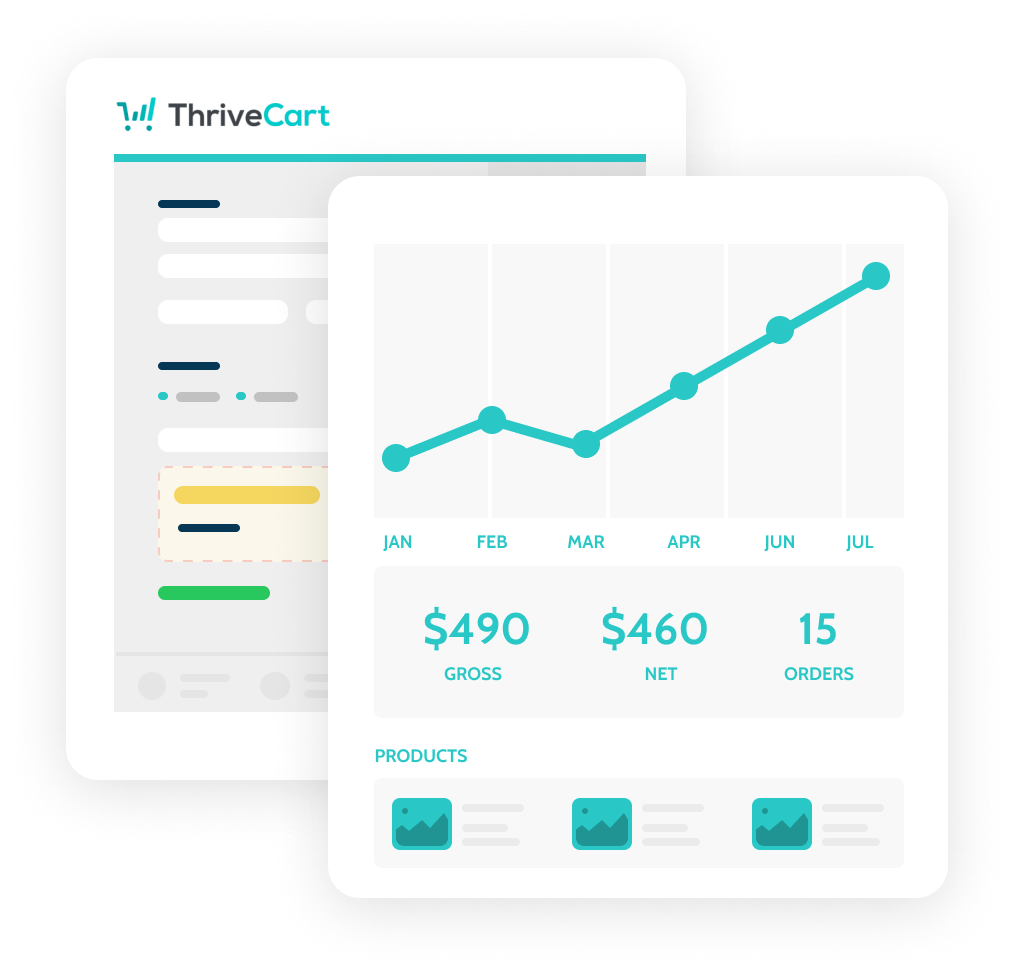 Thrive-Cart-software-boost-sales
